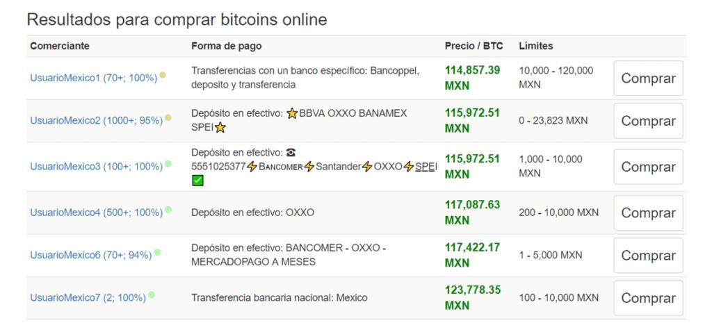 Resultados vendedores BTC LocalBitcoins