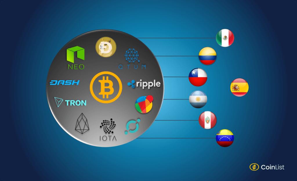 comprar criptomonedas en tu país