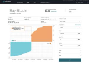 comprare bitcoin su Gemini