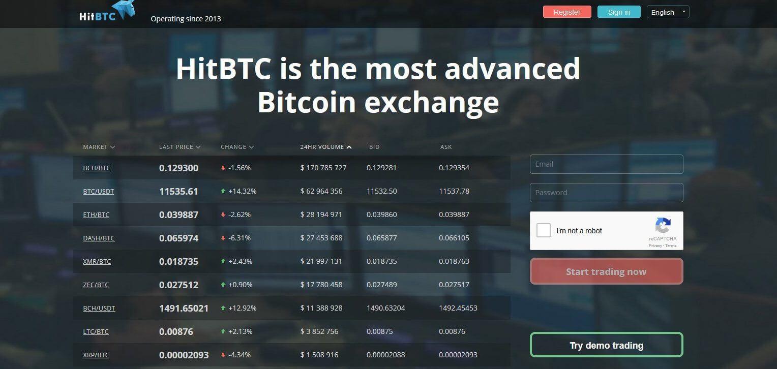 HitBTC Cryptocurrency Exchange