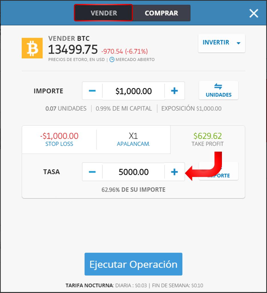 Invertir Vendiendo eToro