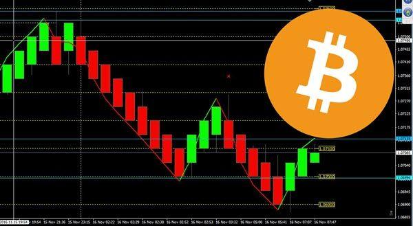 Les avantages de faire du trading bitcoins
