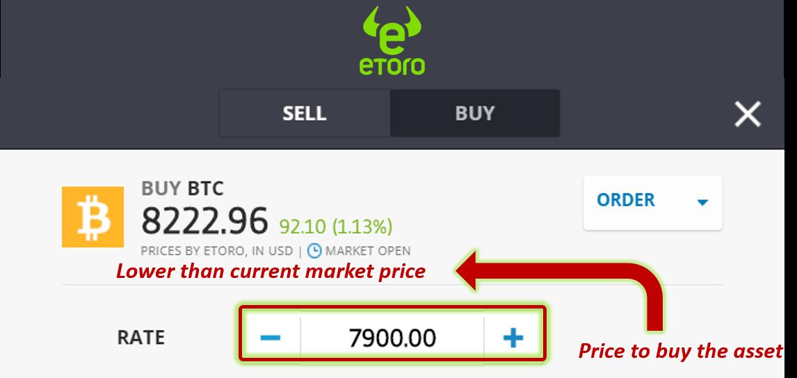 Limit Order eToro