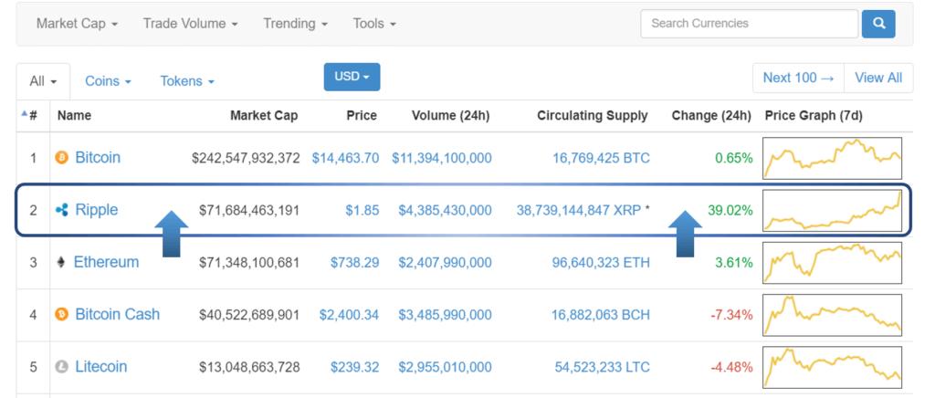 Market Cap Ripple