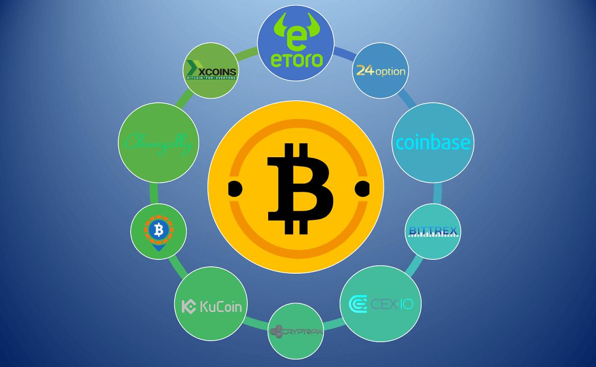 migliore scambio di buy bitcoin)