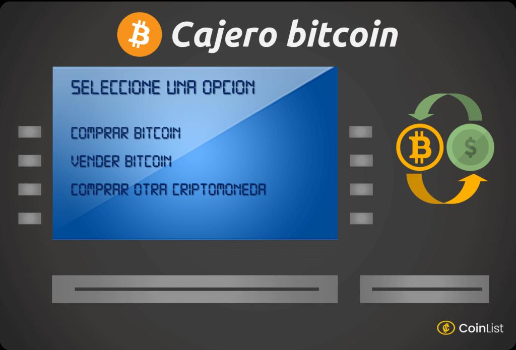 Opciones cajero bitcoin2