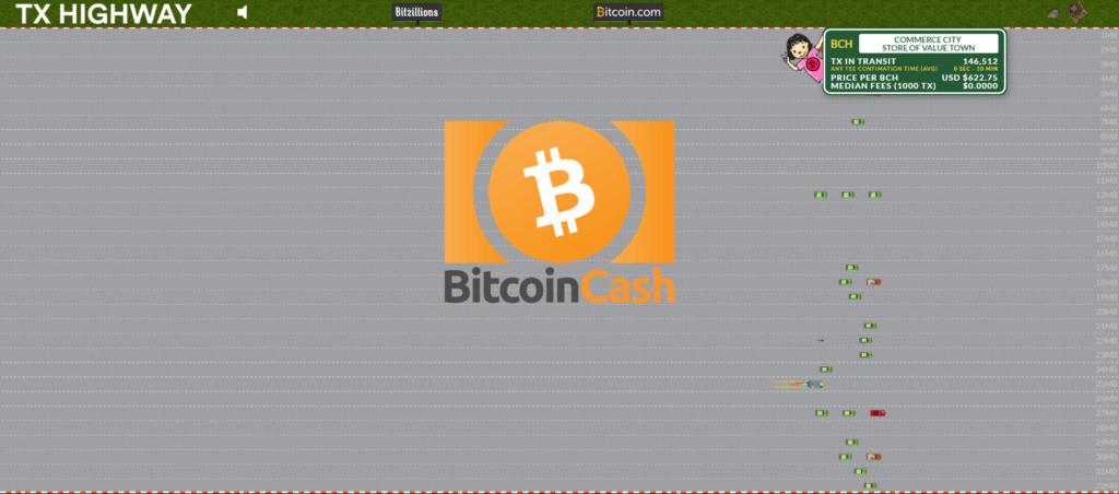 prueba de estrés en bitcoin cash