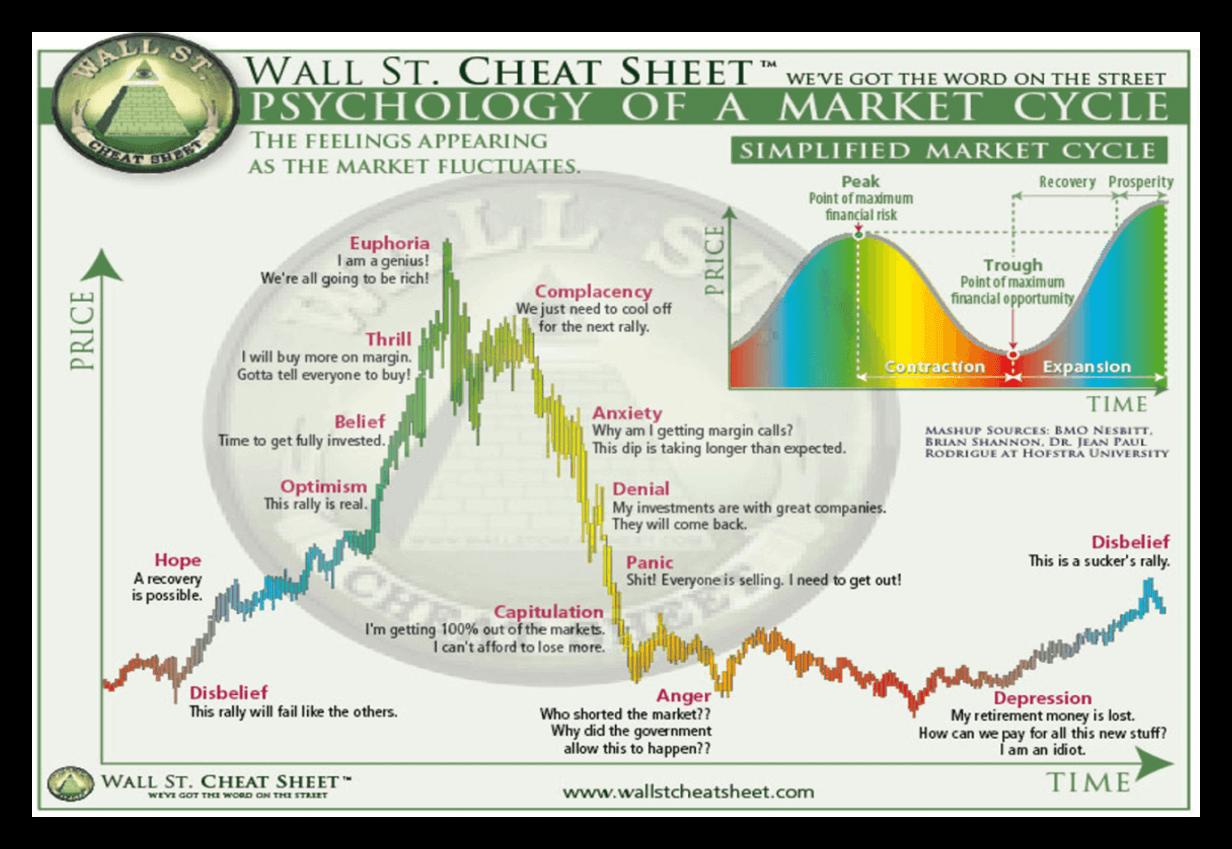 Psicología de la inversión