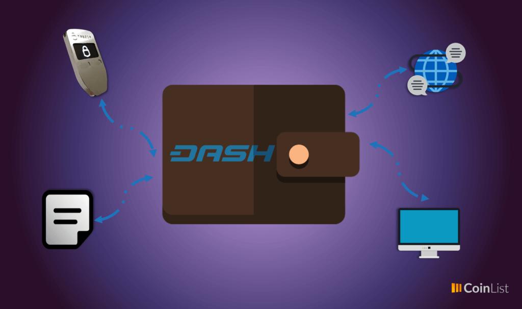 Tipos de Monederos Dash