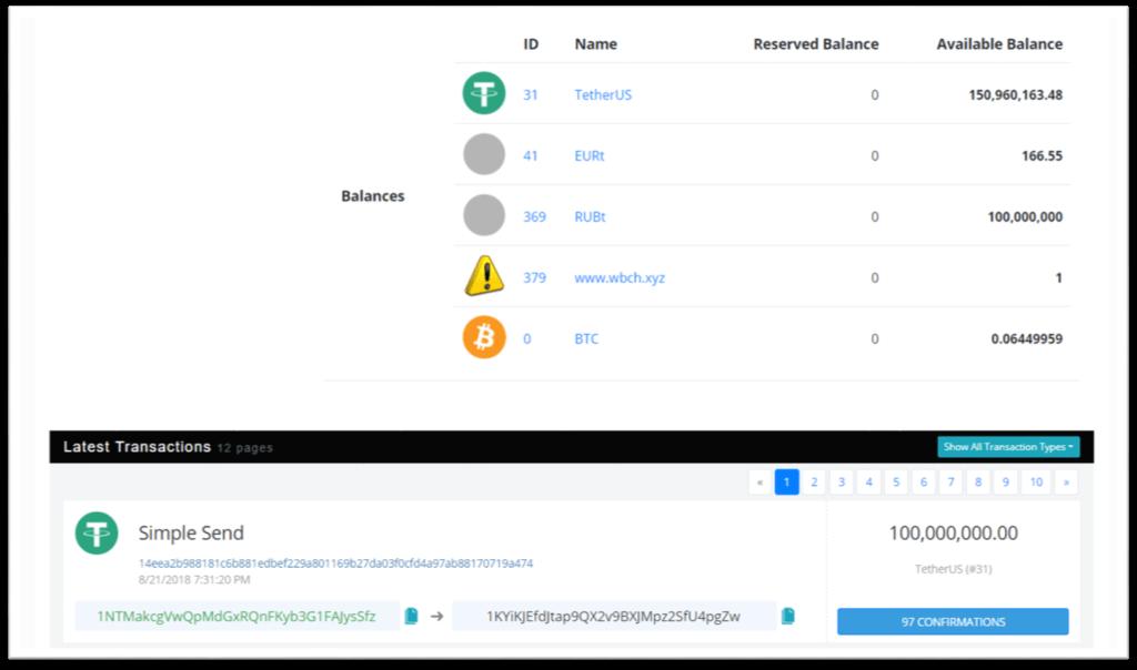 100 millones de dólares Tether a Bitfinex
