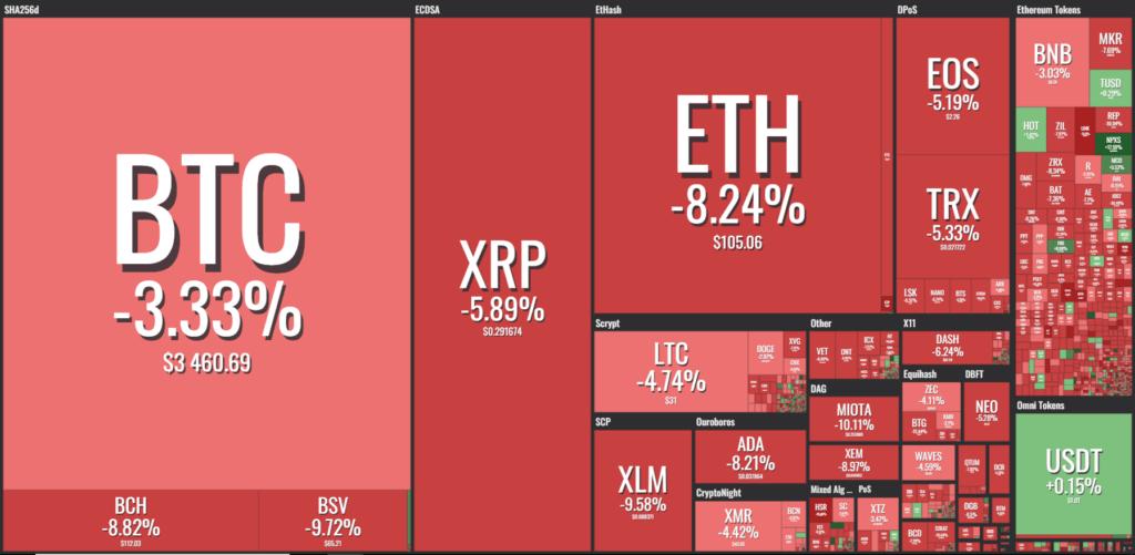 balance mercado criptomonedas 28 de enero