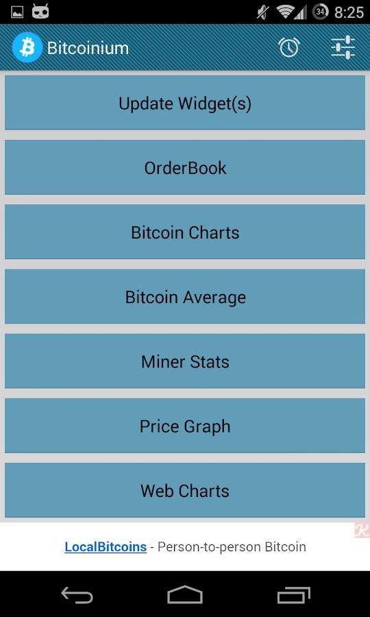 bitcoinium acheter bitcoin
