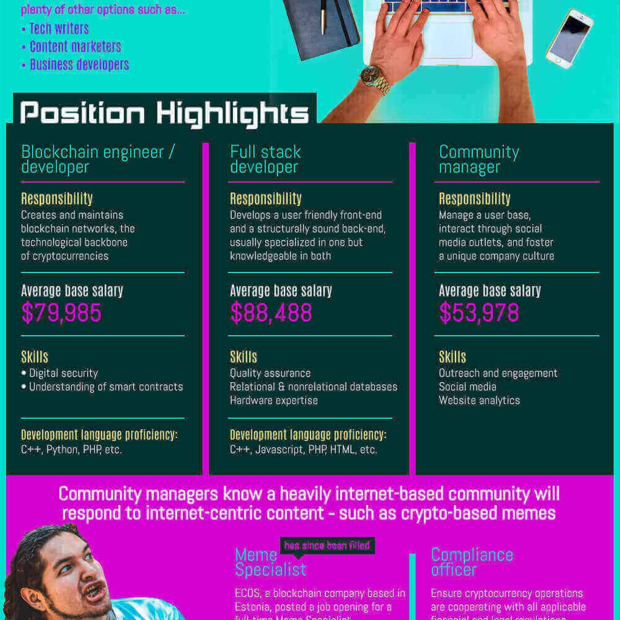 Crypto Careers Infographic