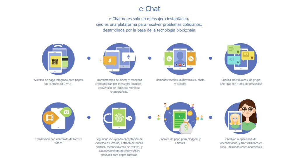 eChat características