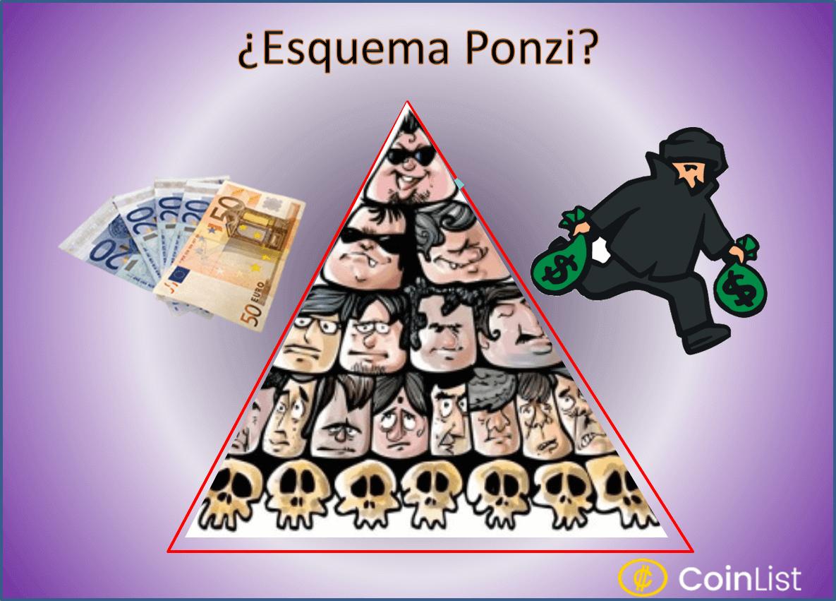 Esquema Ponzi