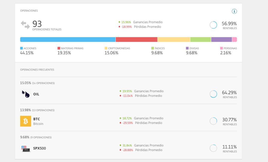 Diversifying your crypto portfolio example