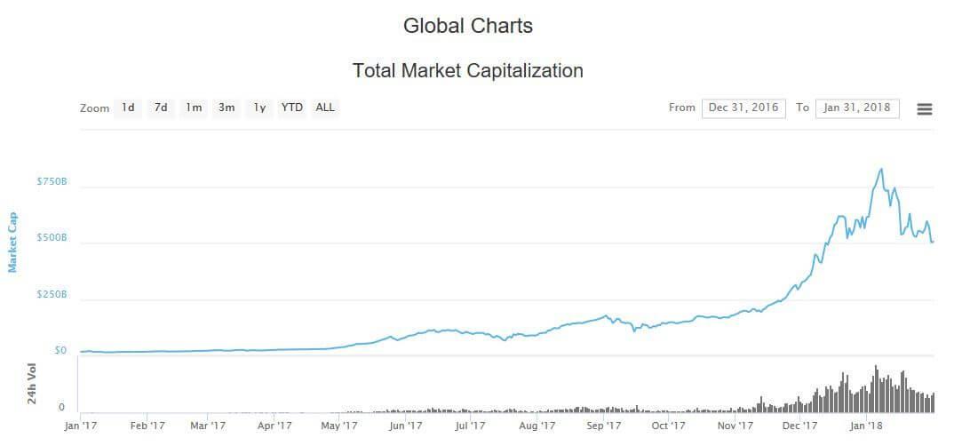 investir_dans_les_cryptomonnaies