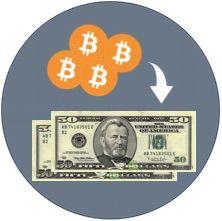 Sell bitcoins