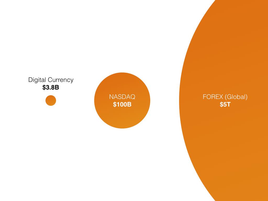 mažiausias mokestis cryptocurrency exchange)