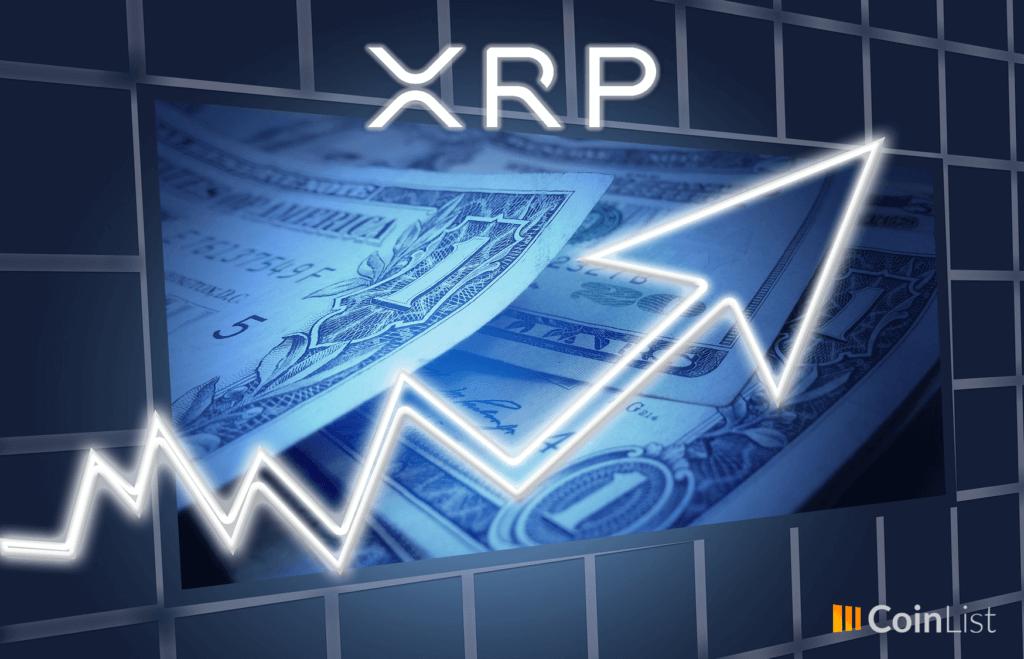 ventas XRP se duplican