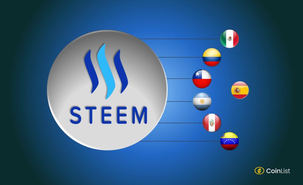 Cómo comprar Steem en tu país