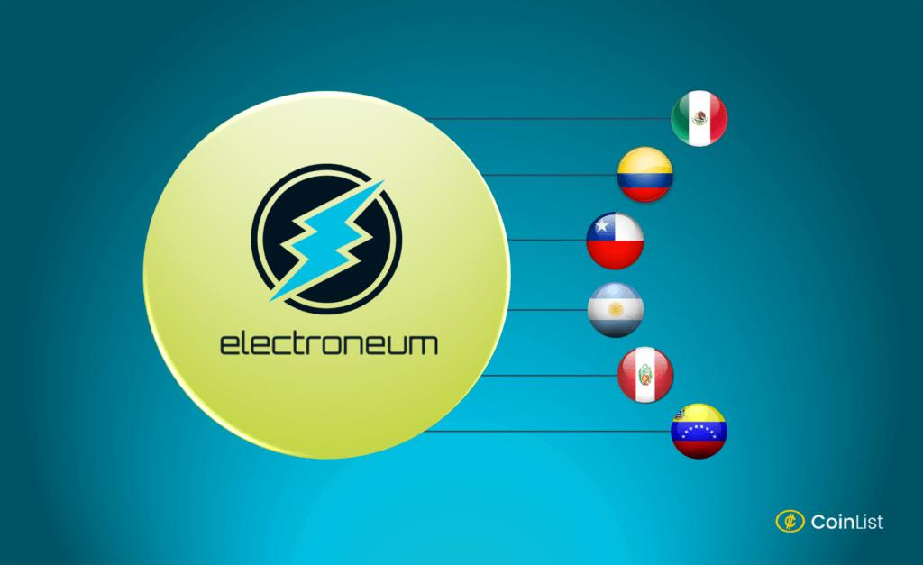 Comprar Electroneum en tu país