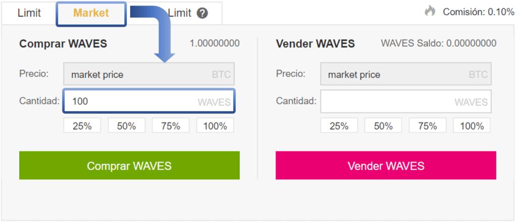 Comprar waves precio mercado binance