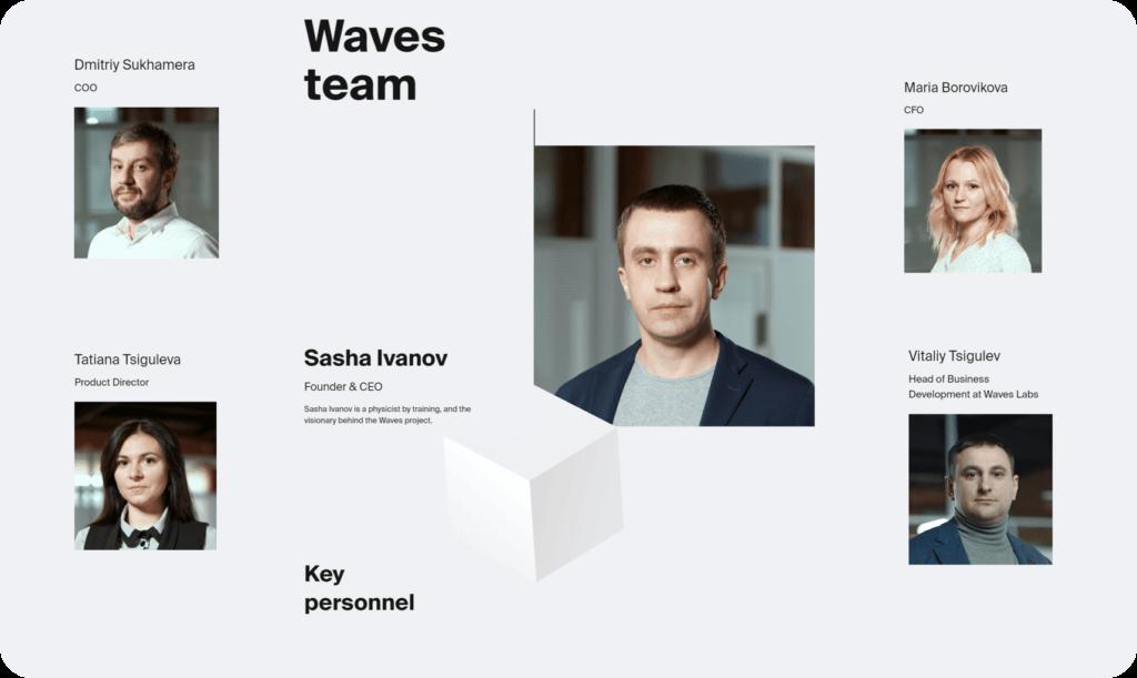 equipo de trabajo waves