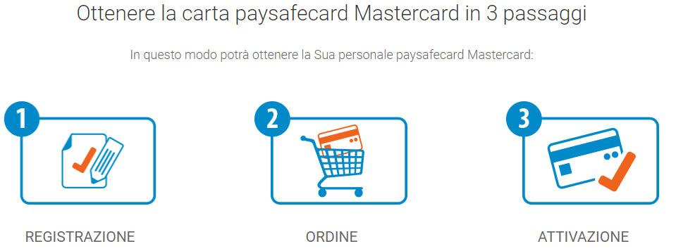 Acquistare bitcoin con carta Paysafecard Mastercard