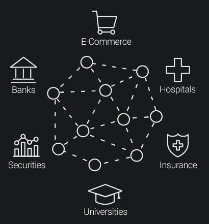 Blockchain Icon ICX
