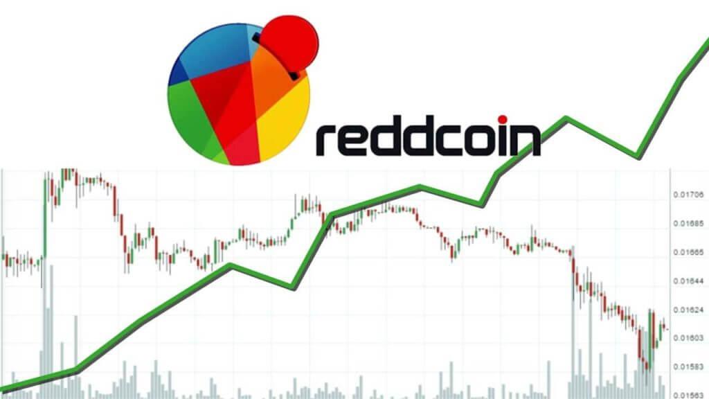 Reddcoin Previsione