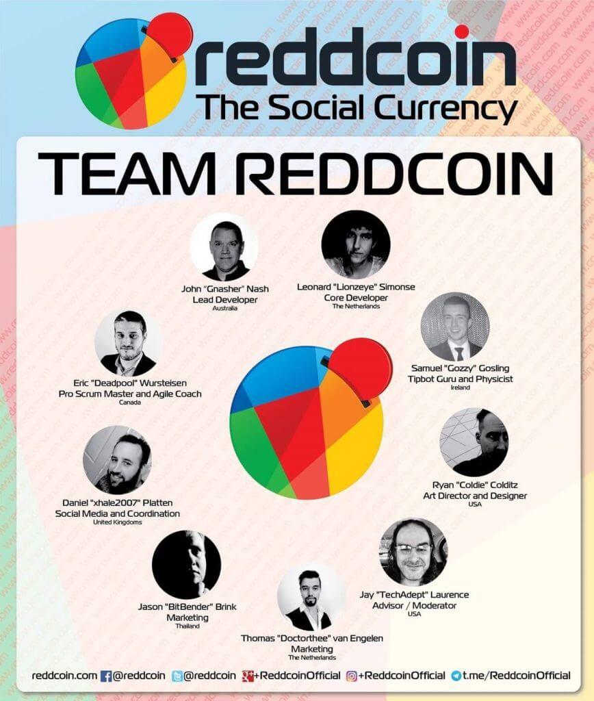 Reddcoin Team